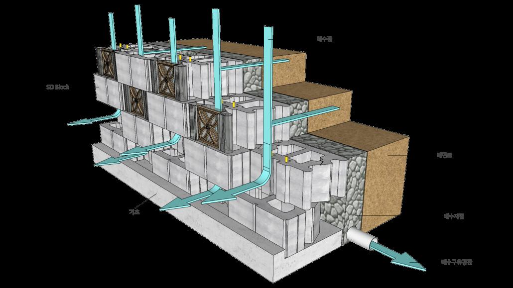 SD Block 전면 배수시스템